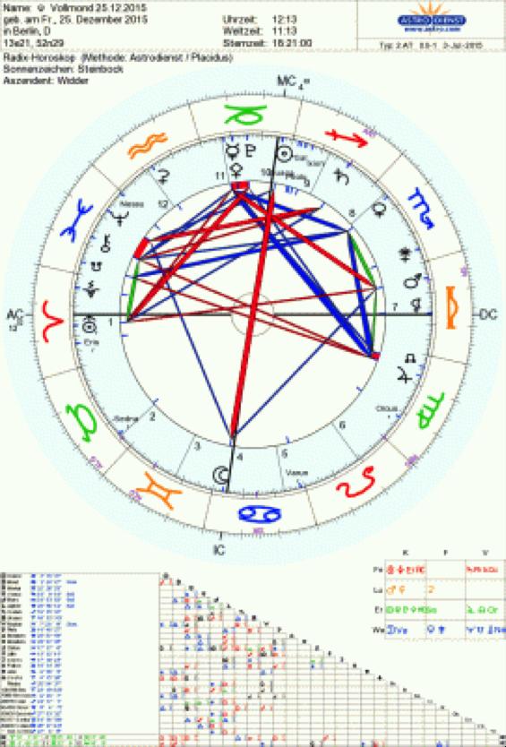 Beschreibung: https://erstkontakt.files.wordpress.com/2015/12/4c5f6-vollmond_25-12-2015.gif?w=271&h=400