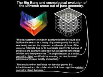 """Beschreibung: Der Urknall und die kosmologische Evolution des Universums erwuchsen aus purer Geometrie. Die neue geometrische Version der Quantenfeldtheorie könnte auch bei der Suche nach einer Theorie zur Quantengravitation helfen, die nahtlos Makrokosmos und Mikrokosmos des Universums verbindet. Bisher haben Versuche die Gravitation in die Gesetze der Physik mit einzubinden in sinnwidrigen Unendlichkeiten oder tiefen Paradoxen geendet. Das Amplituhedron, oder ein ähnliches geometrische Objekt, könnte bei der Auflösung zweier in der Physik tief verankerter Prinzipien helfen: Lokalität und Unitarität. Das Amplituhedron selbst beschreibt die Gravitation nicht, aber Arkani-Hamed und seine Mitarbeiter glauben, dass es ein verwandtes geometrische Objekt gibt, das genau das könnte."""""""