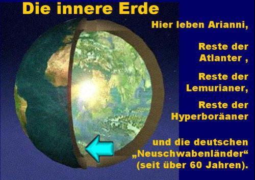 Beschreibung: https://nebadonien.files.wordpress.com/2012/05/innere-erde-bewohner.jpg?w=1020&h=728